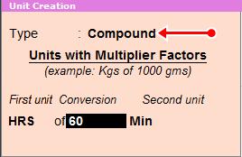 compound units