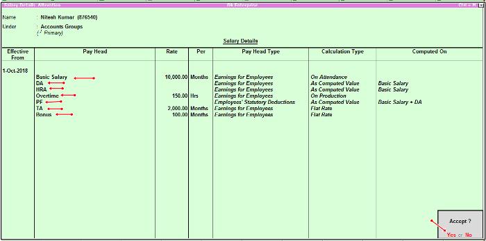 Salary Details Nitesh Kumar
