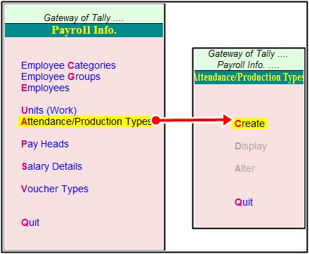 attendance production type process