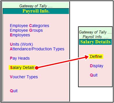 salary details define process