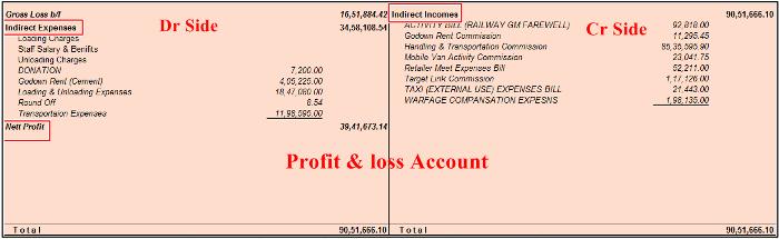 profit& loss account