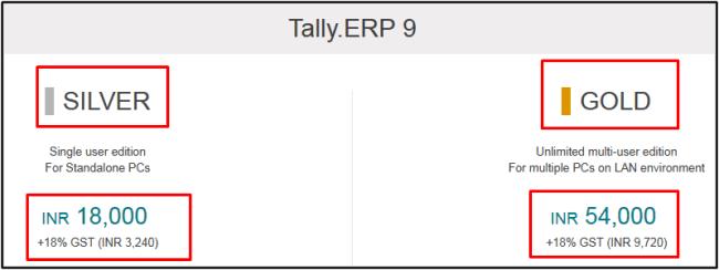 tally erp price