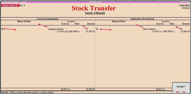 stock transfer