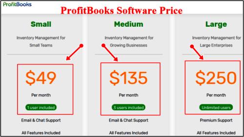 Profitbook pricing